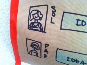 2012 Cuando las manualidades se transforman en educación artística o por qué la educación artística no son SOLAMENTE manualidades